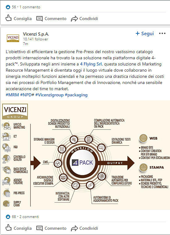 https://bucket-4flying.4flow.cloud/webimg/4PACK/WEB_linkedin-vicenzi_1.jpg.jpg